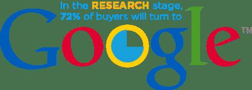 Google som researchkanal for B2B