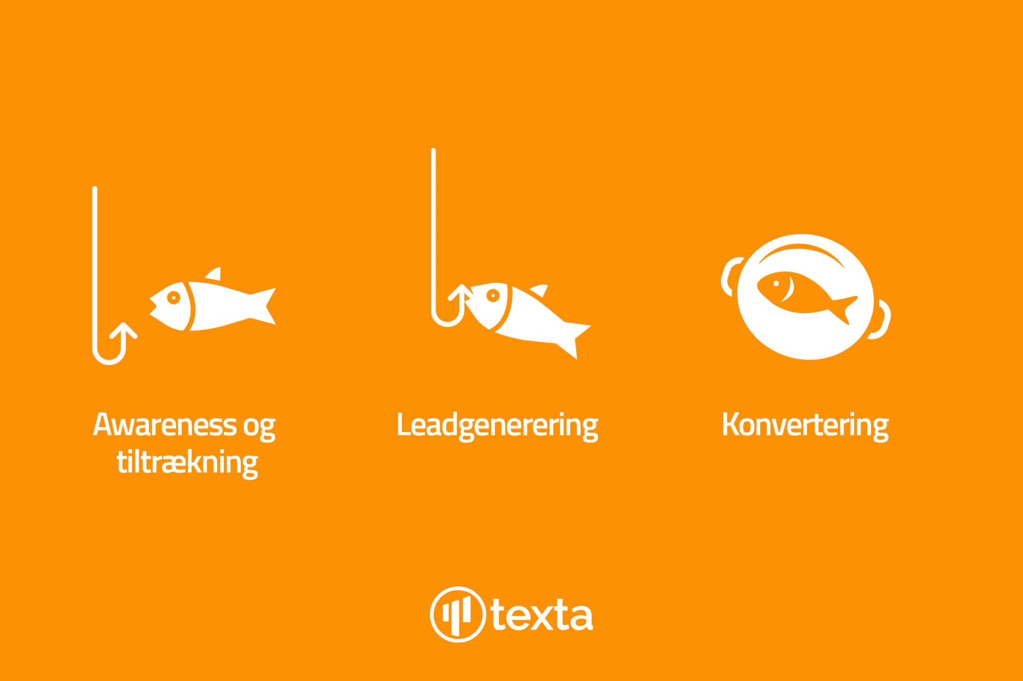 Inbound marketing - Eksempel med fisk