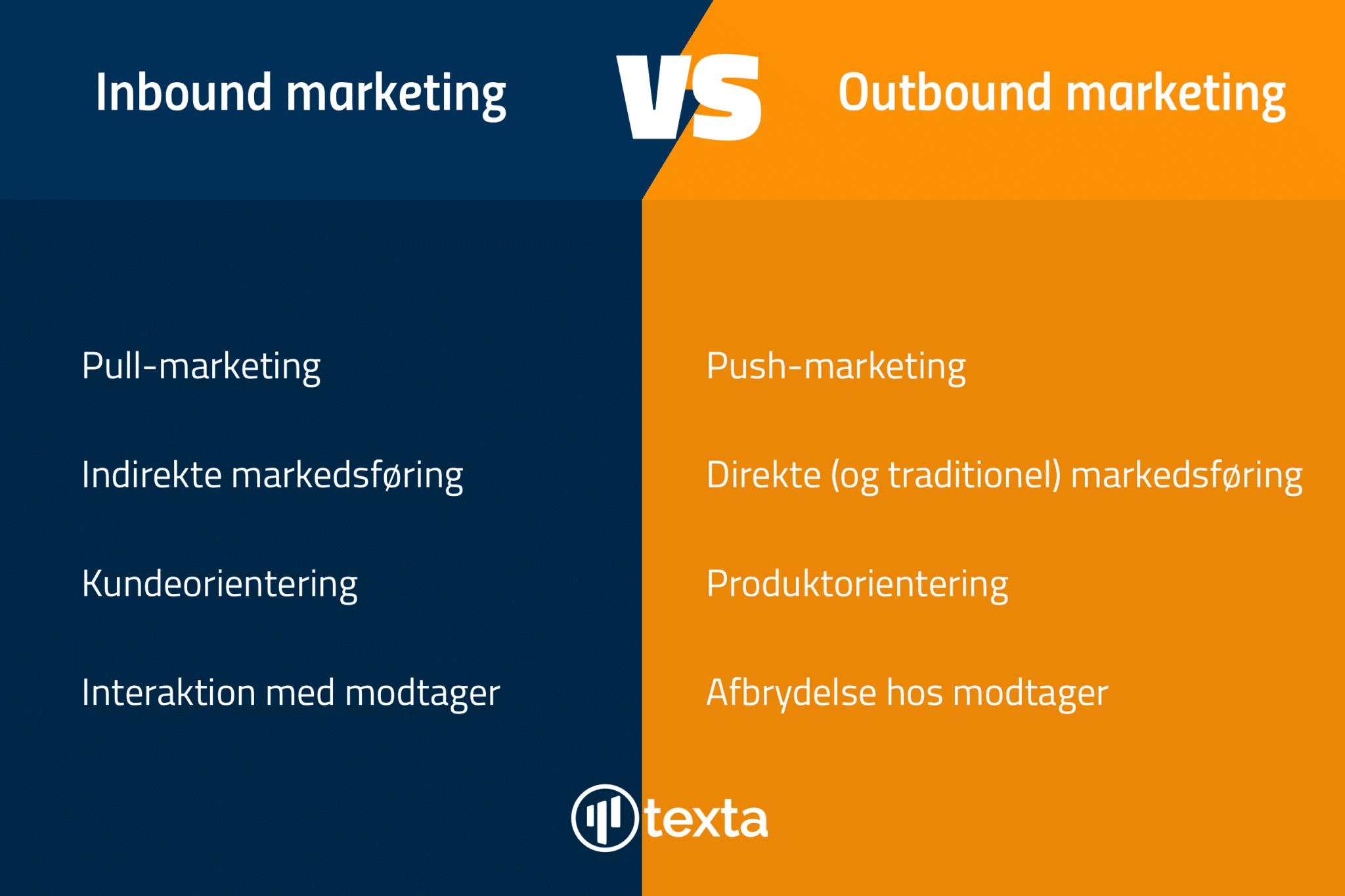 Inbound marketing - Inbound vs. outbound