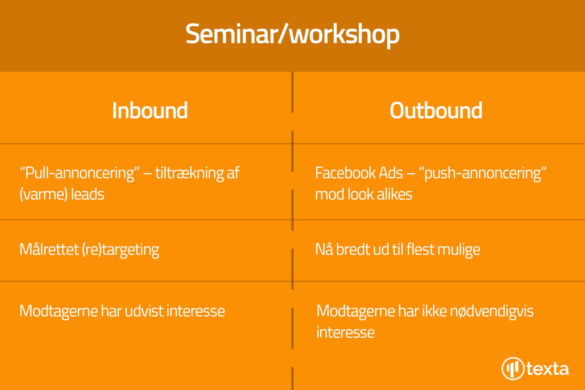 Inbound marketing - inbound vs. outbound ved seminarer og workshops