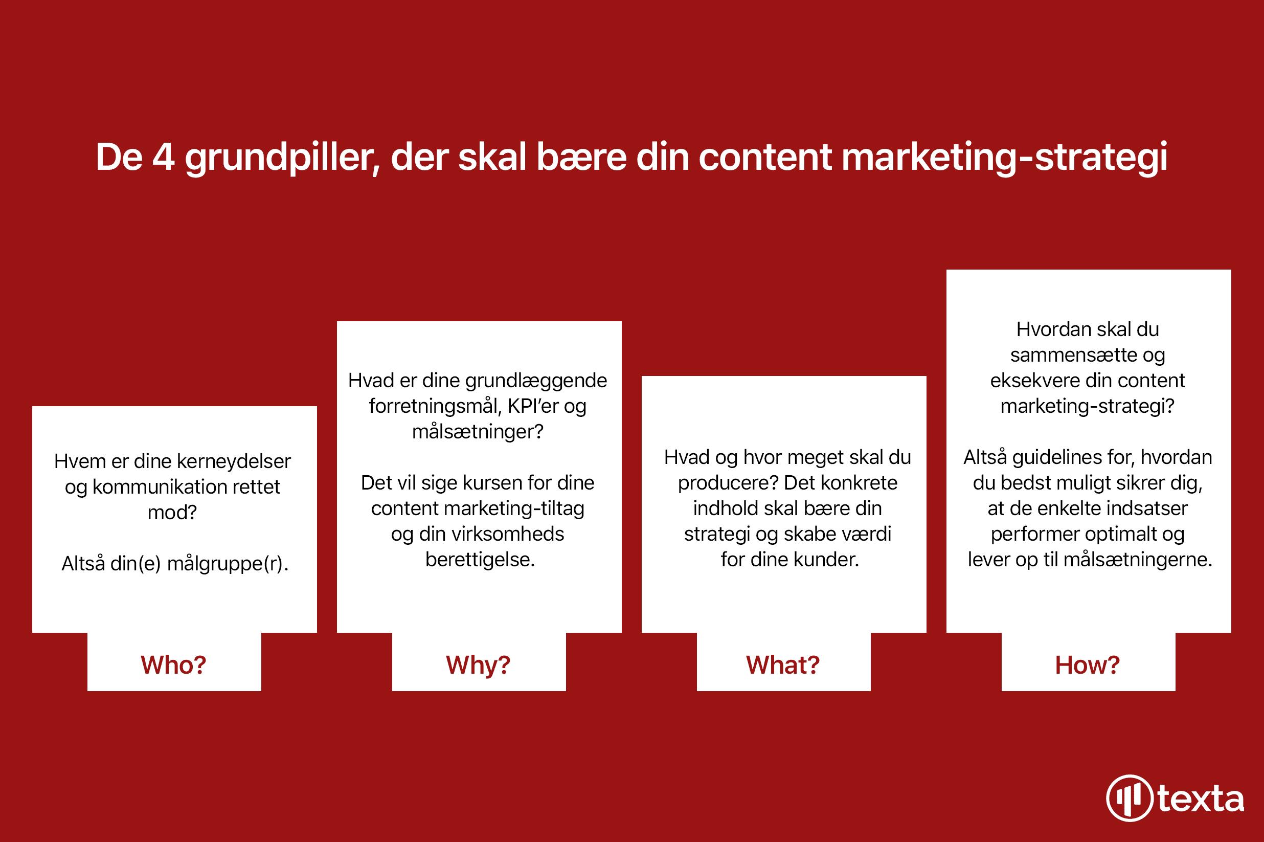 content marketing-bureau grundpiller